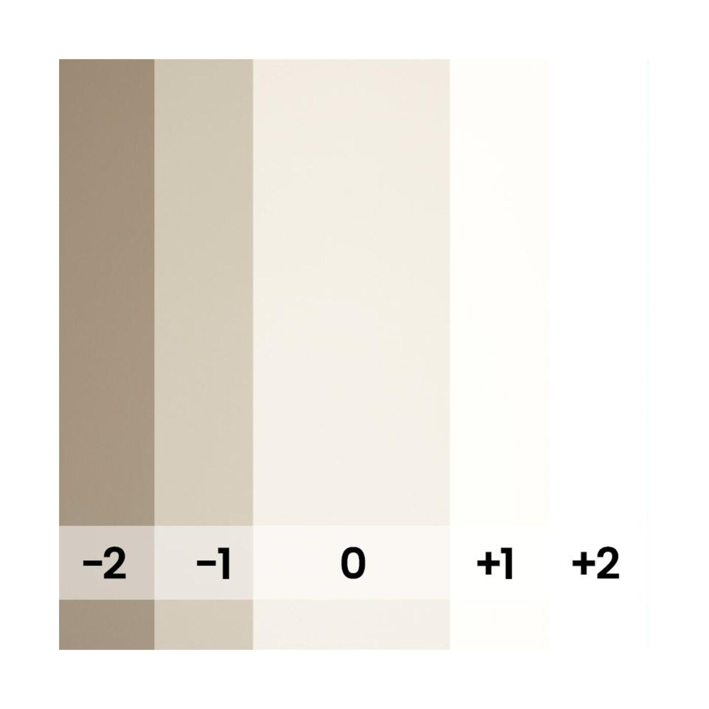 BD Backgrounds Creme : 1,35 m