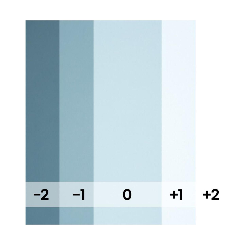 BD Backgrounds Misti Blue : 1,35 m