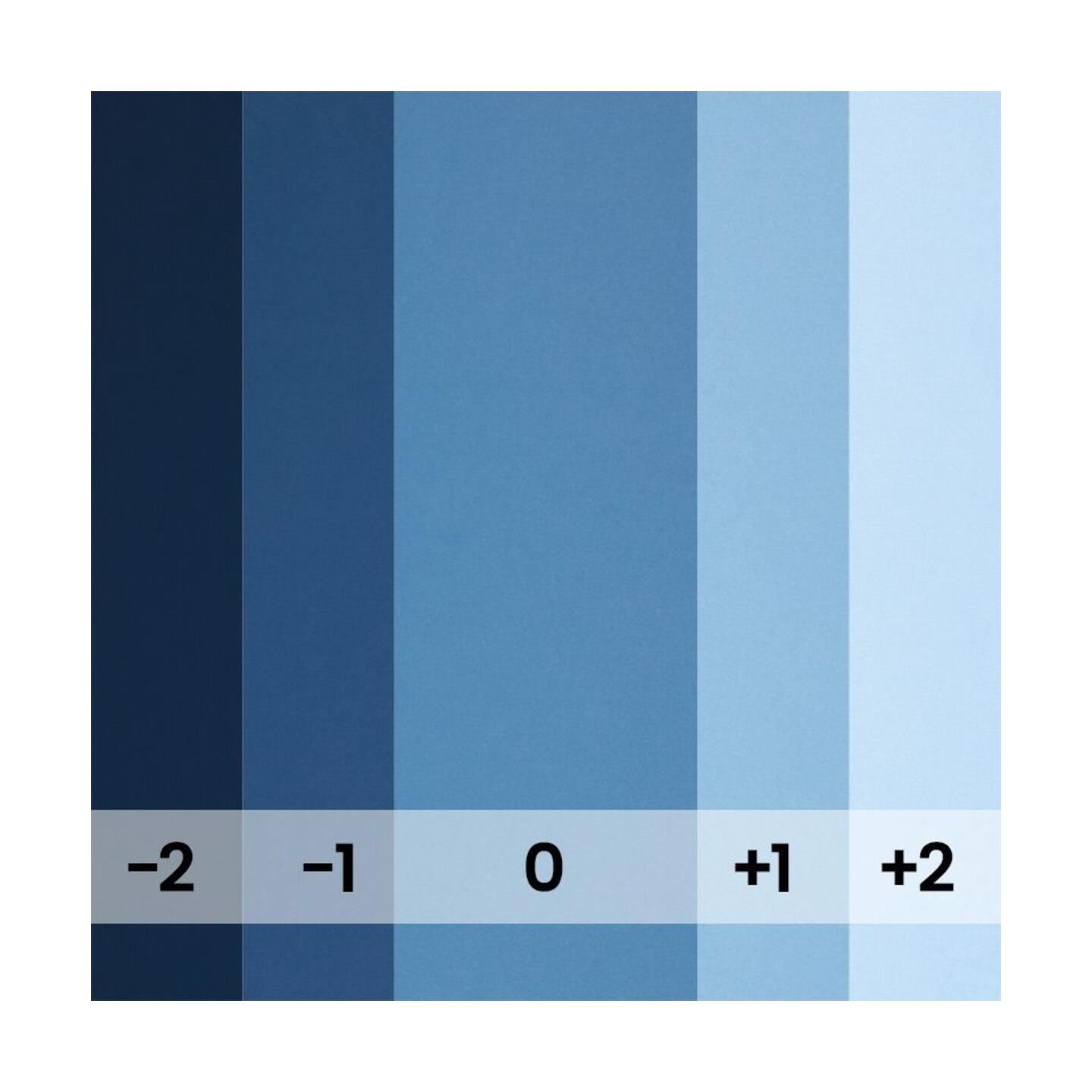 BD Backgrounds Regatta Blue : 1,35 m