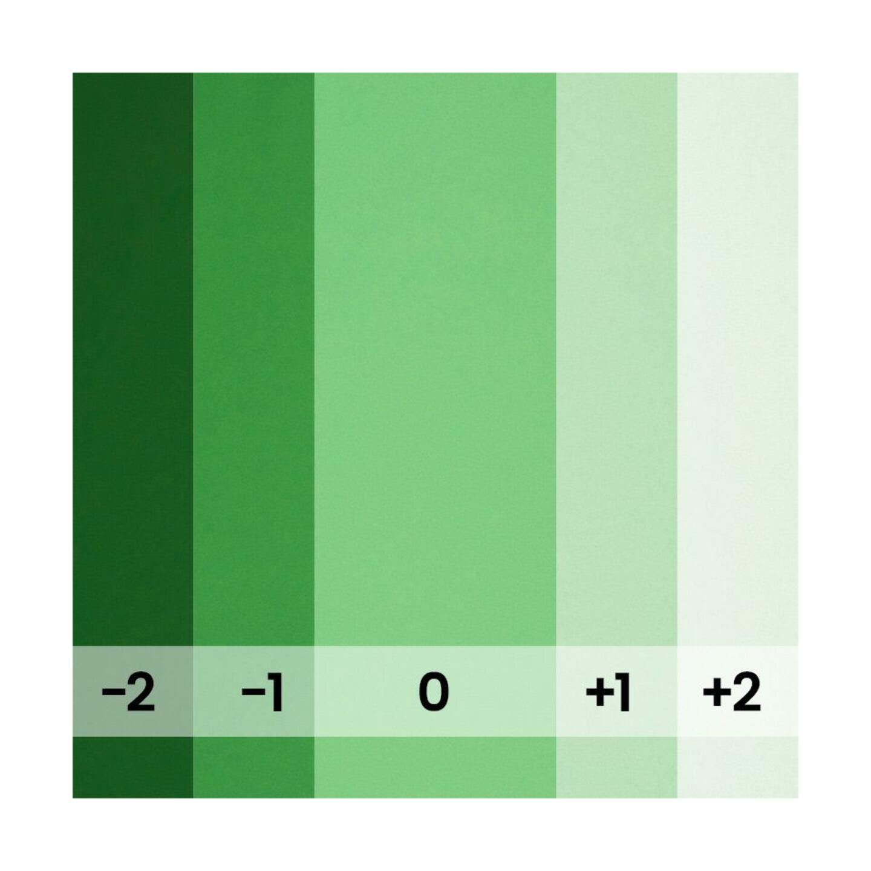 BD Backgrounds Veri Green (Chroma Key Grün) : 1,35 m